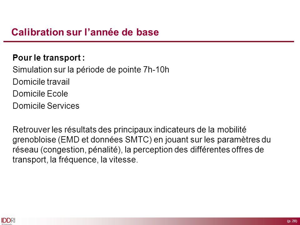 (p. 28) Calibration sur lannée de base Pour le transport : Simulation sur la période de pointe 7h-10h Domicile travail Domicile Ecole Domicile Service