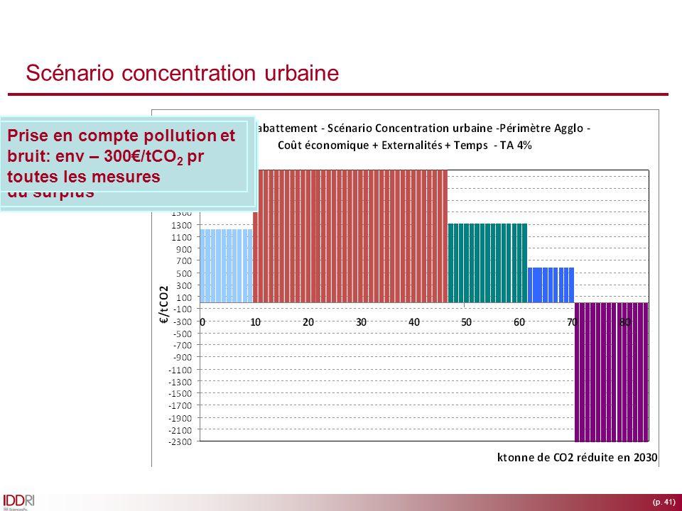 (p. 41) Scénario concentration urbaine Solution TC: augmentation tps dattente, même si temps global cst, et valorisation tps dattente x2. Légitime ? P