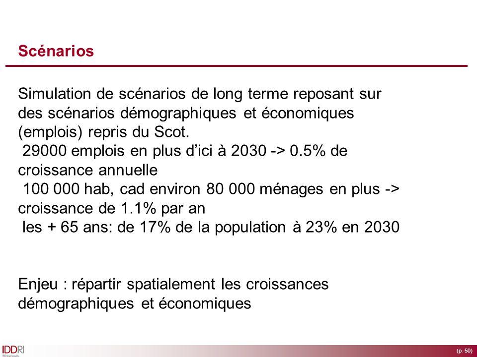 (p. 50) Scénarios Simulation de scénarios de long terme reposant sur des scénarios démographiques et économiques (emplois) repris du Scot. 29000 emplo