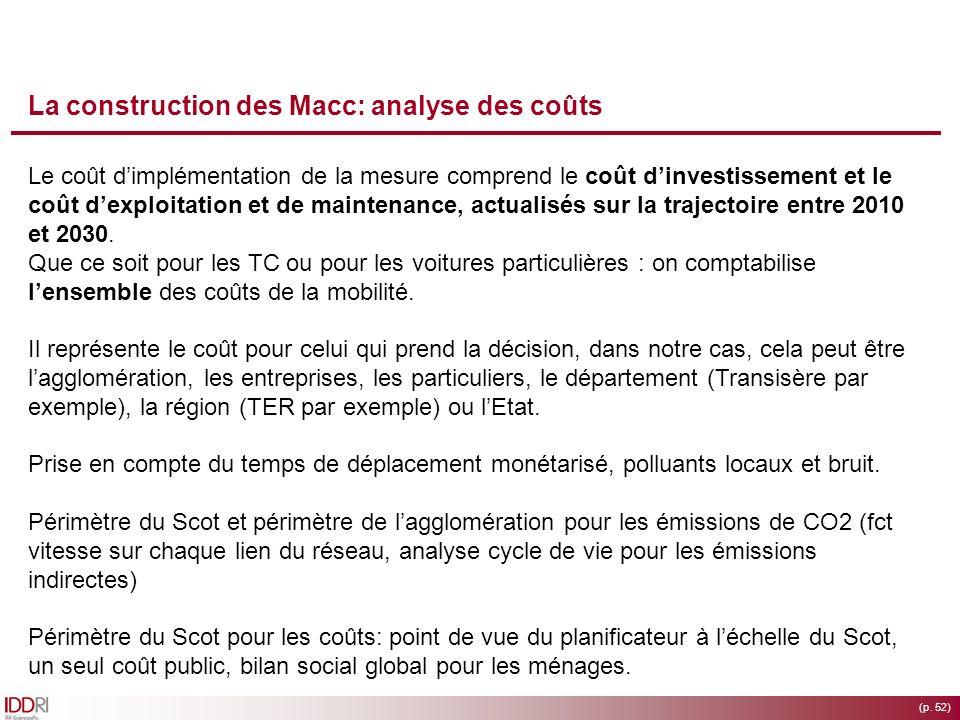 (p. 52) La construction des Macc: analyse des coûts Le coût dimplémentation de la mesure comprend le coût dinvestissement et le coût dexploitation et