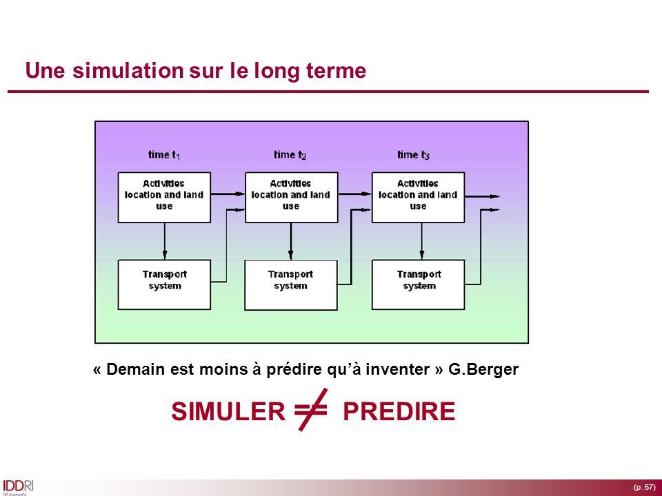 (p. 57) Une simulation sur le long terme SIMULER == PREDIRE « Demain est moins à prédire quà inventer » G.Berger
