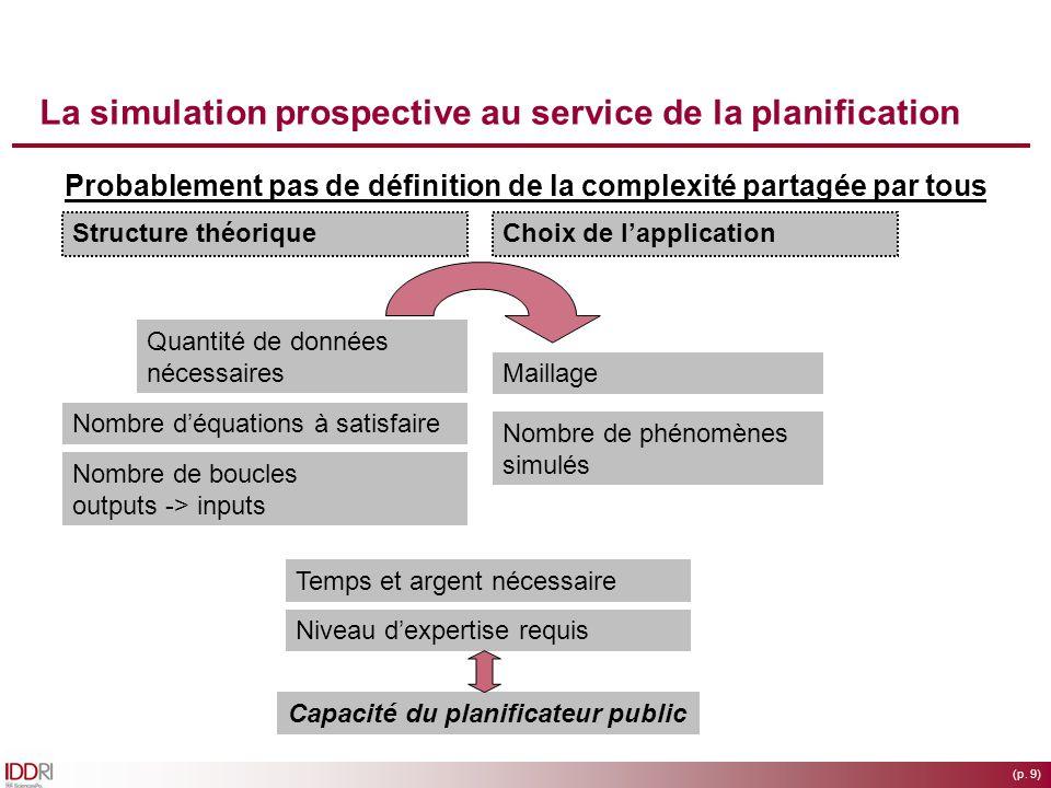 (p. 9) La simulation prospective au service de la planification Structure théorique Quantité de données nécessaires Choix de lapplication Nombre déqua
