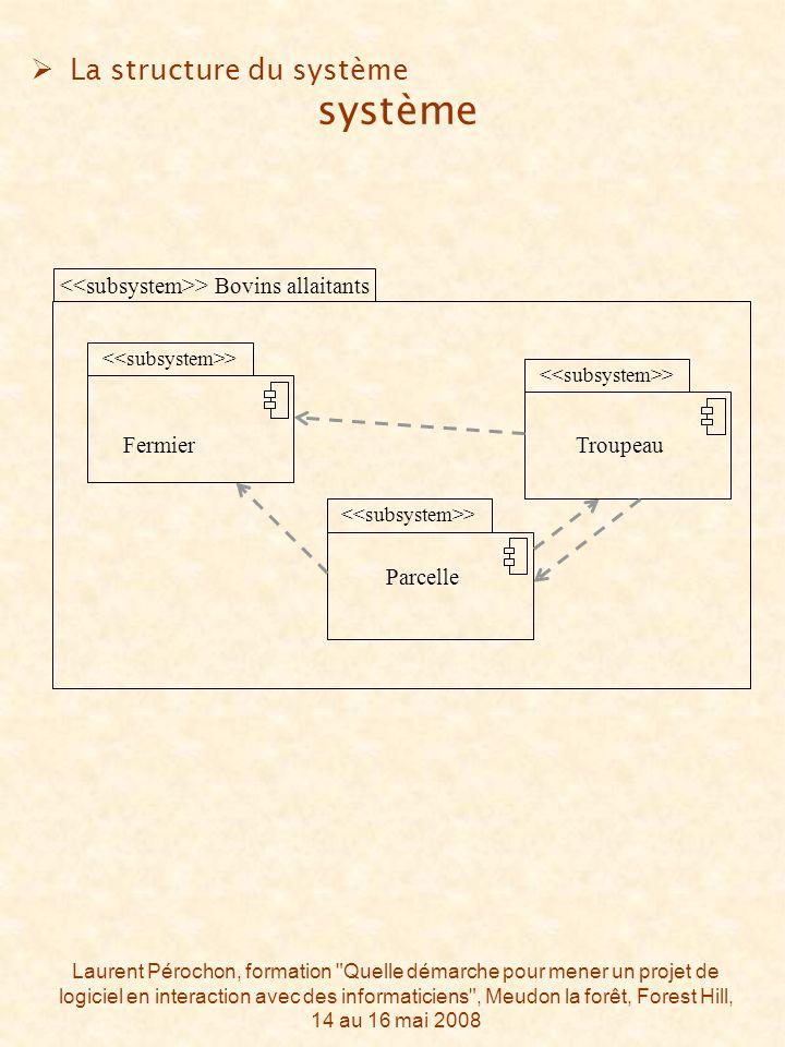 Laurent Pérochon, formation Quelle démarche pour mener un projet de logiciel en interaction avec des informaticiens , Meudon la forêt, Forest Hill, 14 au 16 mai 2008 La structure du système > Fermier Parcelle Troupeau > Bovins allaitants système >
