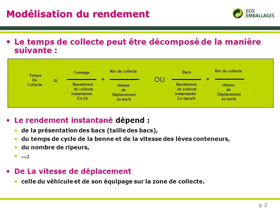 p. 2 Modélisation du rendement Le temps de collecte peut être décomposé de la manière suivante : Le rendement instantané dépend : de la présentation d