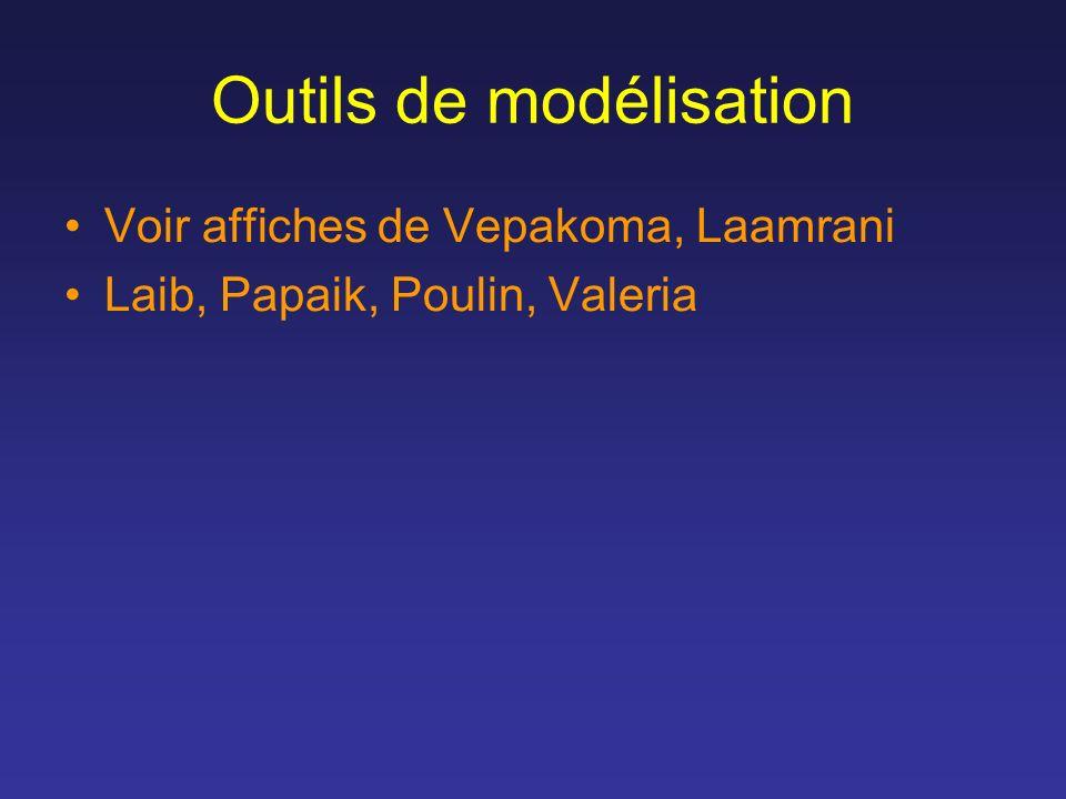 Outils de modélisation Voir affiches de Vepakoma, Laamrani Laib, Papaik, Poulin, Valeria