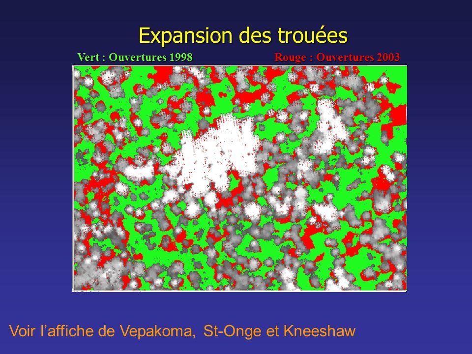 Expansion des trouées Vert : Ouvertures 1998 Rouge : Ouvertures 2003 Voir laffiche de Vepakoma, St-Onge et Kneeshaw