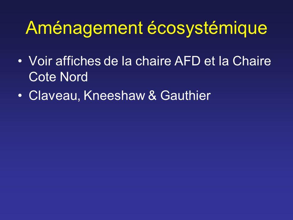 Aménagement écosystémique Voir affiches de la chaire AFD et la Chaire Cote Nord Claveau, Kneeshaw & Gauthier