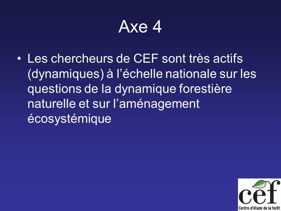 Axe 4 Les chercheurs de CEF sont très actifs (dynamiques) à léchelle nationale sur les questions de la dynamique forestière naturelle et sur laménagem