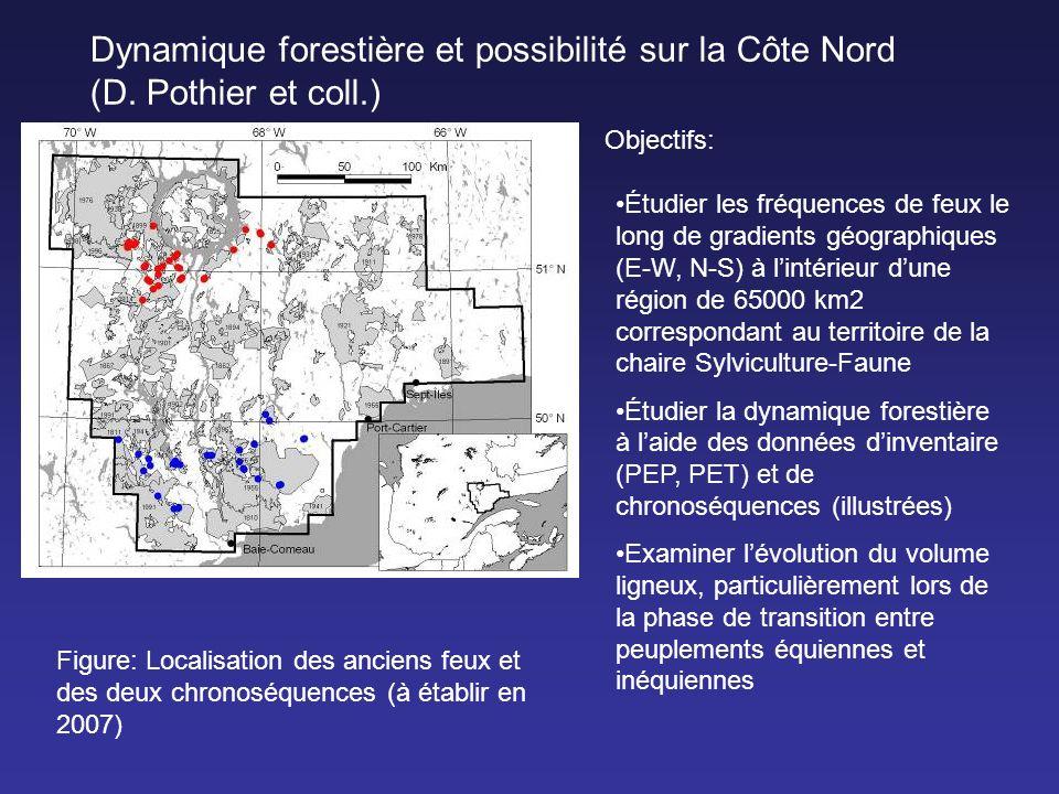 Étudier les fréquences de feux le long de gradients géographiques (E-W, N-S) à lintérieur dune région de 65000 km2 correspondant au territoire de la c
