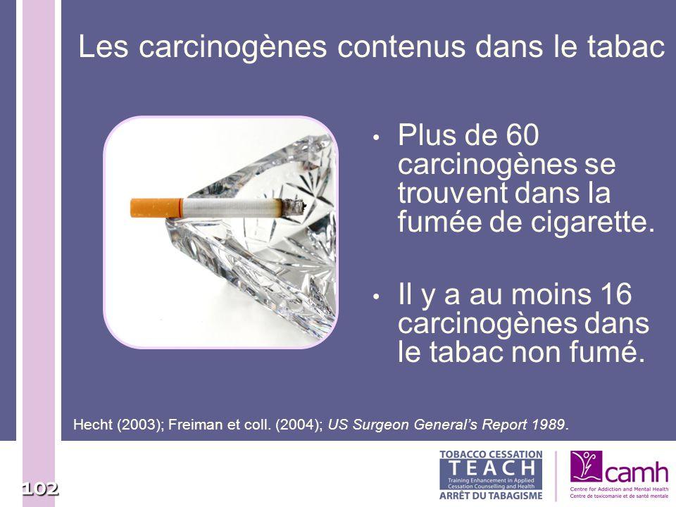 102 Les carcinogènes contenus dans le tabac Plus de 60 carcinogènes se trouvent dans la fumée de cigarette. Il y a au moins 16 carcinogènes dans le ta