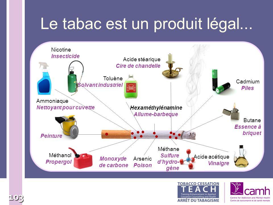 103 Le tabac est un produit légal... Ammoniaque Nettoyant pour cuvette Peinture Méthanol Propergol Méthane Sulfure dhydro- gène Acide acétique Vinaigr