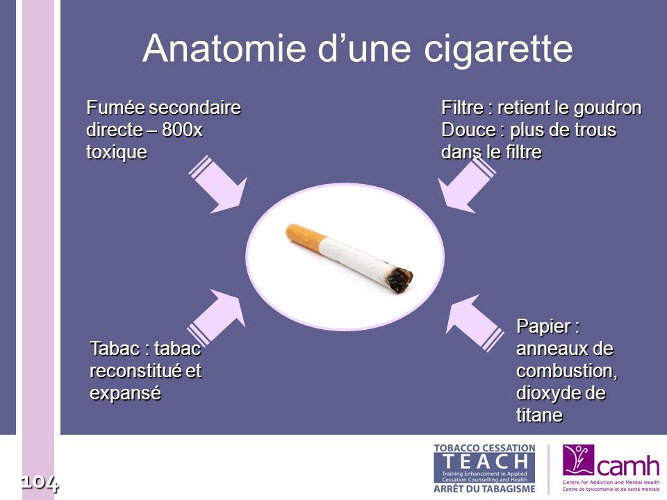 104 Anatomie dune cigarette Fumée secondaire directe – 800x toxique Filtre : retient le goudron Douce : plus de trous dans le filtre Papier : anneaux