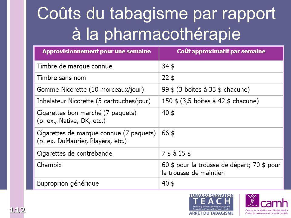 112 Coûts du tabagisme par rapport à la pharmacothérapie Approvisionnement pour une semaineCoût approximatif par semaine Timbre de marque connue34 $ T