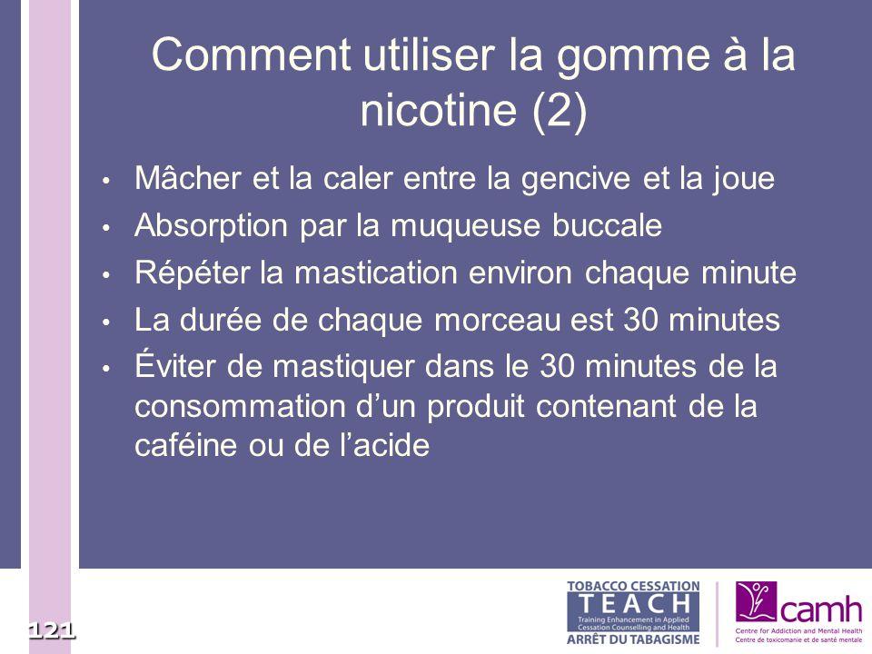 121 Comment utiliser la gomme à la nicotine (2) Mâcher et la caler entre la gencive et la joue Absorption par la muqueuse buccale Répéter la masticati
