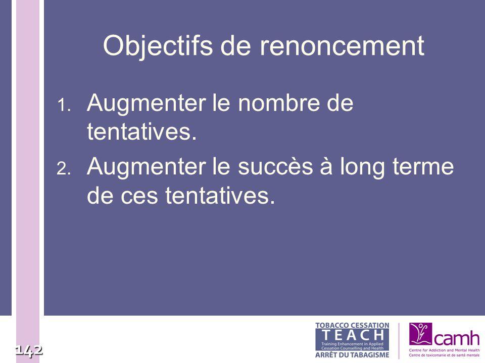 142 Objectifs de renoncement 1. Augmenter le nombre de tentatives. 2. Augmenter le succès à long terme de ces tentatives.