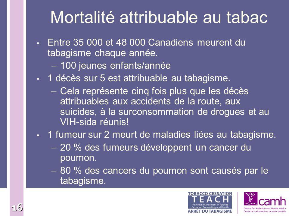 16 Mortalité attribuable au tabac Entre 35 000 et 48 000 Canadiens meurent du tabagisme chaque année. – 100 jeunes enfants/année 1 décès sur 5 est att