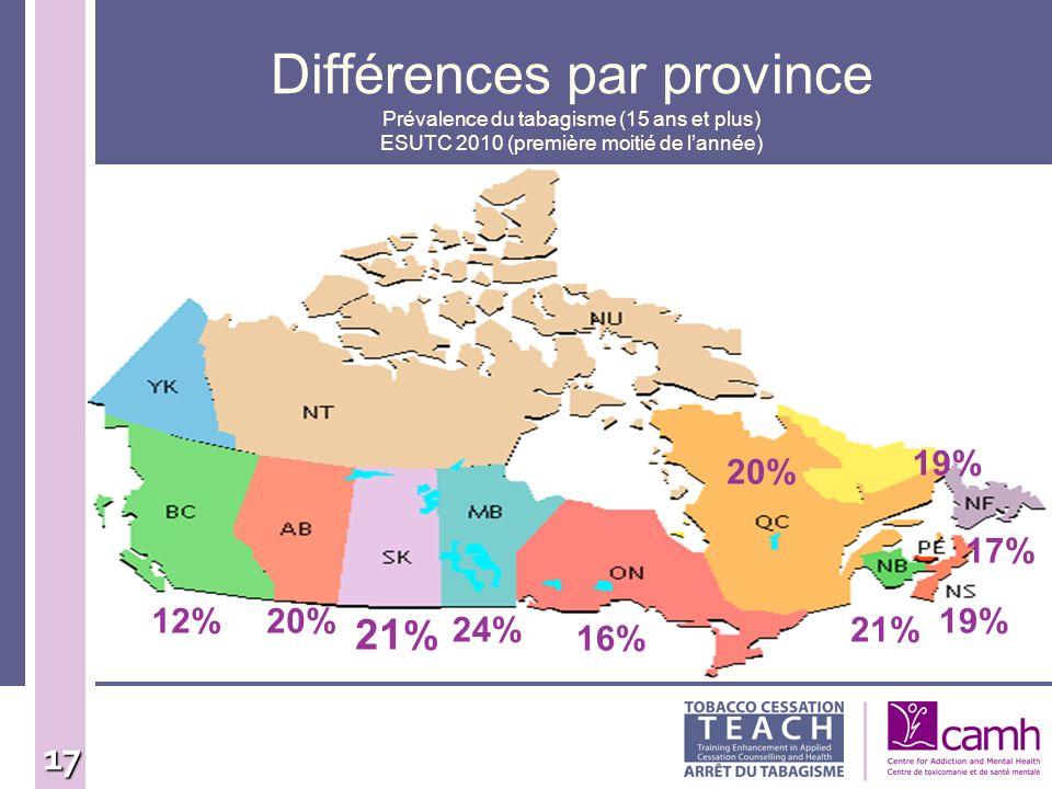17 Différences par province Prévalence du tabagisme (15 ans et plus) ESUTC 2010 (première moitié de lannée) 19% 17% 19% 21%24% 16% 20% 21 % 20%12%
