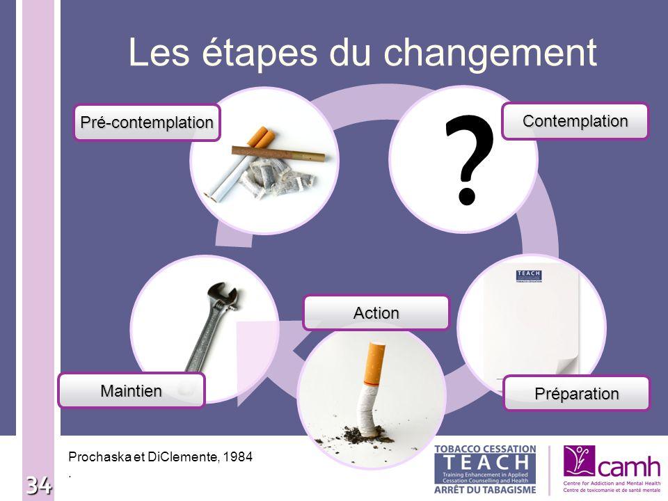 34 Les étapes du changement Prochaska et DiClemente, 1984. ?Pré-contemplation Contemplation Préparation Action Maintien