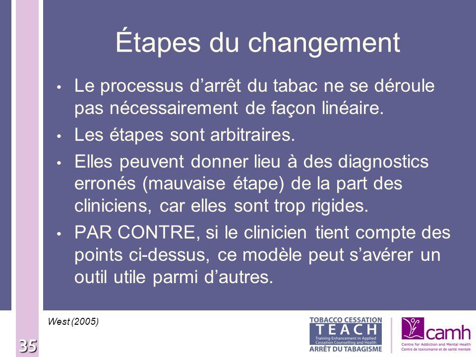 35 Étapes du changement Le processus darrêt du tabac ne se déroule pas nécessairement de façon linéaire. Les étapes sont arbitraires. Elles peuvent do