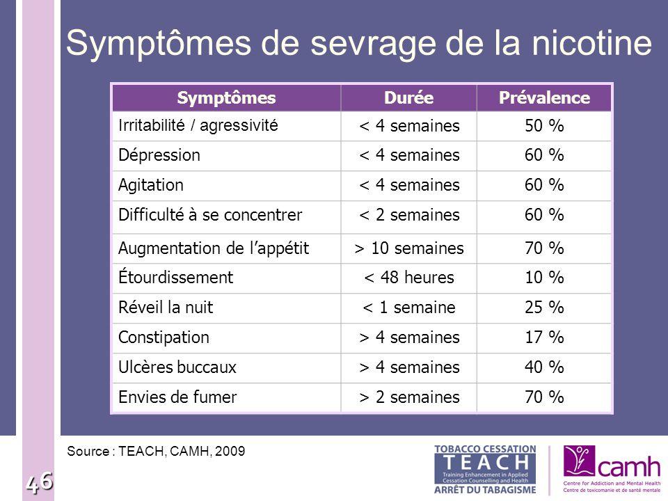 46 SymptômesDuréePrévalence Irritabilité / agressivité < 4 semaines50 % Dépression< 4 semaines60 % Agitation< 4 semaines60 % Difficulté à se concentre