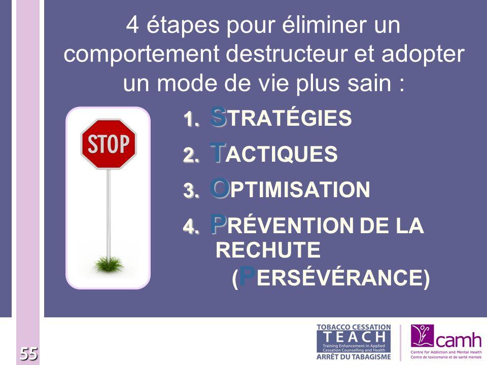 55 4 étapes pour éliminer un comportement destructeur et adopter un mode de vie plus sain : 1. S 1. S TRATÉGIES 2. T 2. T ACTIQUES 3. O 3. O PTIMISATI