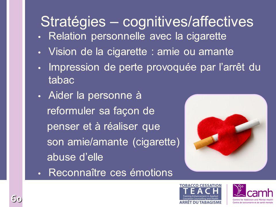 60 Stratégies – cognitives/affectives Relation personnelle avec la cigarette Vision de la cigarette : amie ou amante Impression de perte provoquée par