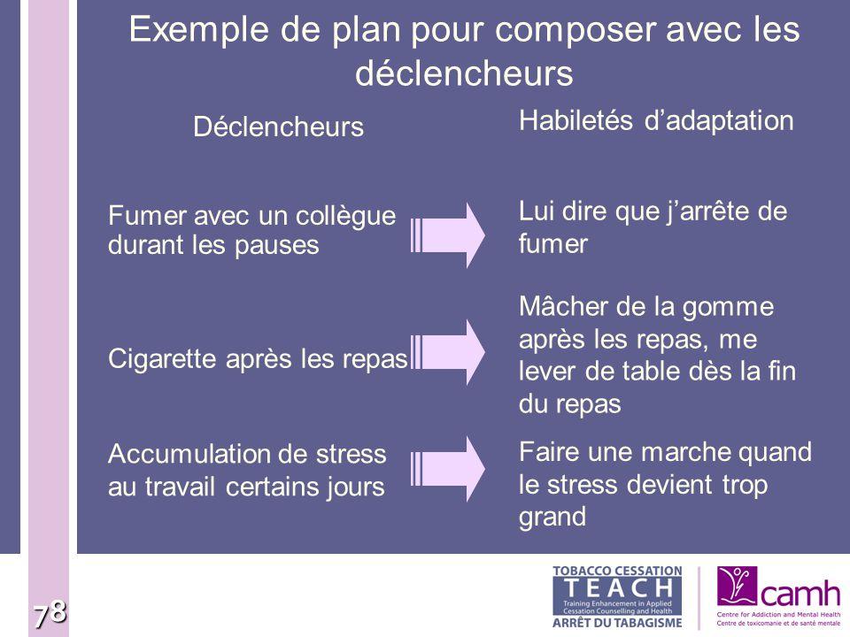 78 Exemple de plan pour composer avec les déclencheurs Déclencheurs Fumer avec un collègue durant les pauses Habiletés dadaptation Lui dire que jarrêt