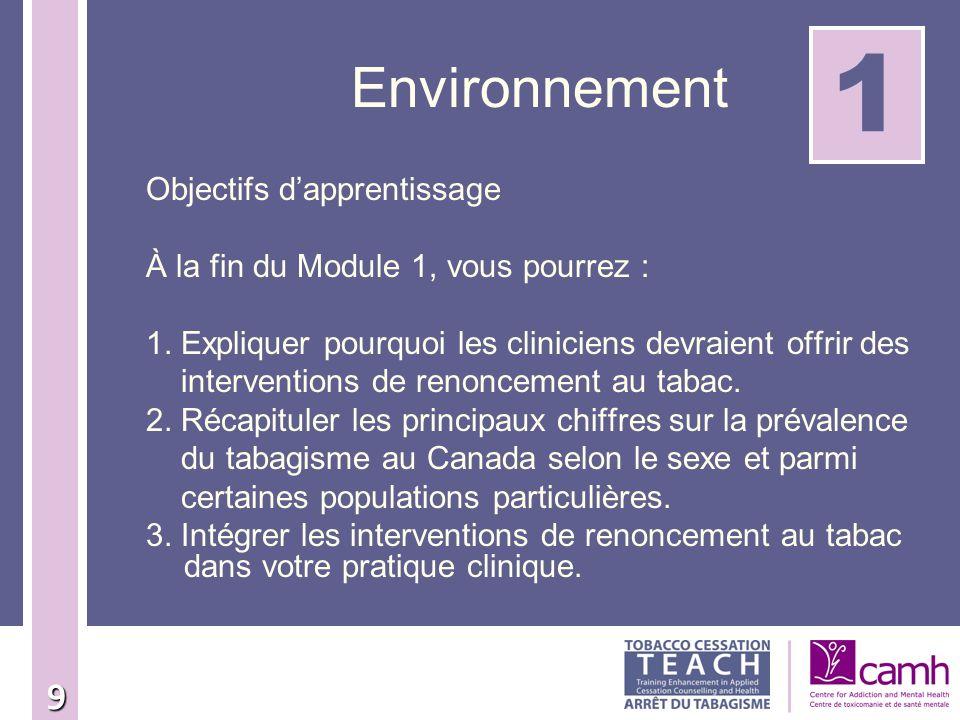9 Environnement Objectifs dapprentissage À la fin du Module 1, vous pourrez : 1. Expliquer pourquoi les cliniciens devraient offrir des interventions