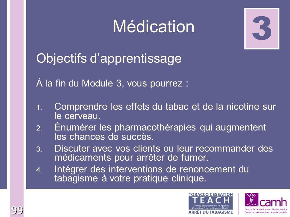 99 Médication Objectifs dapprentissage À la fin du Module 3, vous pourrez : 1. Comprendre les effets du tabac et de la nicotine sur le cerveau. 2. Énu