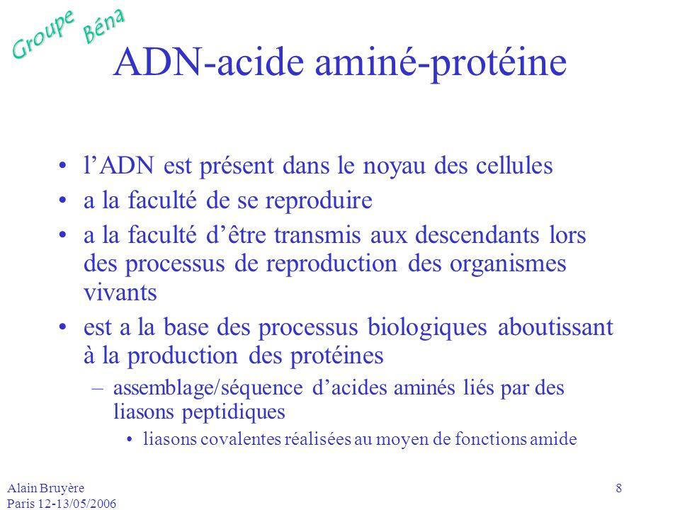 GroupeBéna Alain Bruyère Paris 12-13/05/2006 9 ADN-acide aminé-protéine acide aminé : molécule organique possédant un squelette carbonné et deux groupes fonctionnels : –une amine (-NH2) et –un acide carboxylique (-COOH) –=> forme : COOH   H-C-R   NH 2 où R représente une chaîne latérale spécifique à chaque acide aminé.