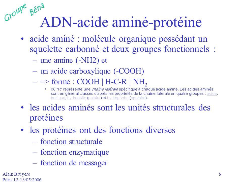 GroupeBéna Alain Bruyère Paris 12-13/05/2006 9 ADN-acide aminé-protéine acide aminé : molécule organique possédant un squelette carbonné et deux group