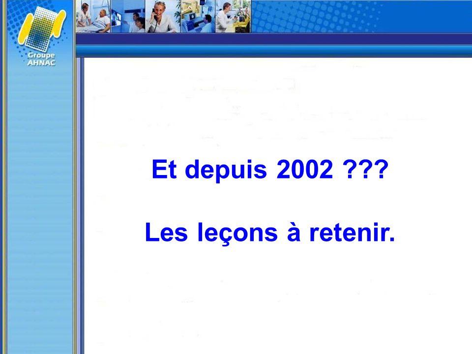 Et depuis 2002 ??? Les leçons à retenir.