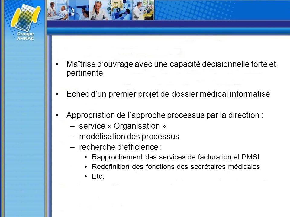 Maîtrise douvrage avec une capacité décisionnelle forte et pertinente Echec dun premier projet de dossier médical informatisé Appropriation de lapproc
