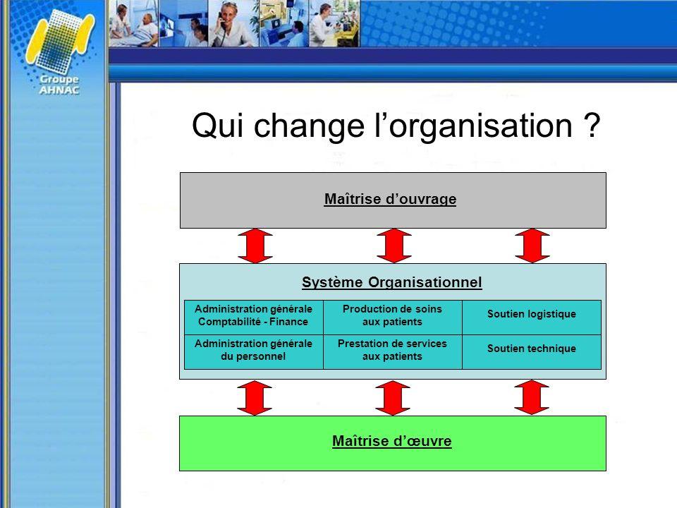 Système Organisationnel Administration générale Comptabilité - Finance Administration générale du personnel Production de soins aux patients Prestatio
