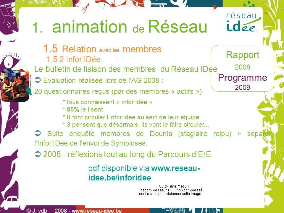 Rapport 2008 Programme 2009 © J. vdb 2008 - www.reseau-idee.be 1. animation de Réseau Evaluation réalisée lors de l'AG 2008 : 20 questionnaires reçus