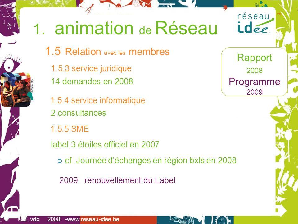 Rapport 2008 Programme 2009 1. animation de Réseau 1.5 Relation avec les membres 1.5.3 service juridique 14 demandes en 2008 1.5.4 service informatiqu