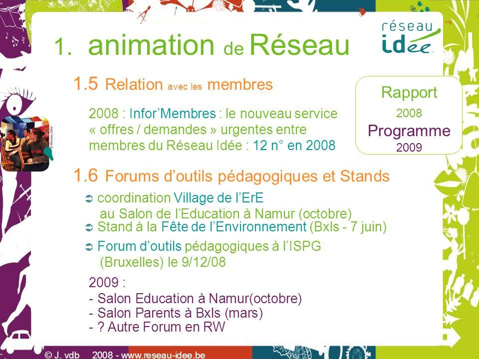 Rapport 2008 Programme 2009 1. animation de Réseau © J. vdb 2008 - www.reseau-idee.be 2009 : - Salon Education à Namur(octobre) - Salon Parents à Bxls