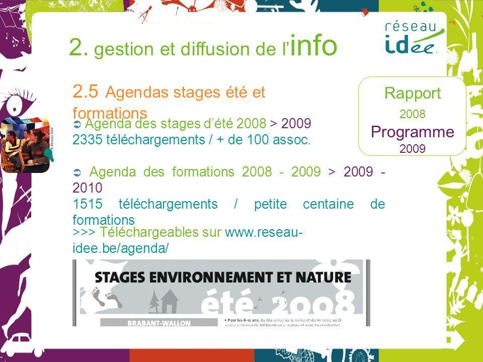 Rapport 2008 Programme 2009 2. gestion et diffusion de l info 2.5 Agendas stages été et formations Agenda des stages dété 2008 > 2009 2335 téléchargem