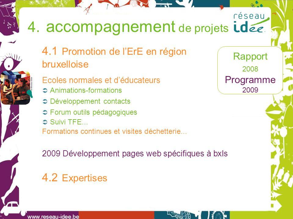 Rapport 2008 Programme 2009 www.reseau-idee.be 4. accompagnement de projets 4.2 Expertises 4.1 Promotion de lErE en région bruxelloise Ecoles normales
