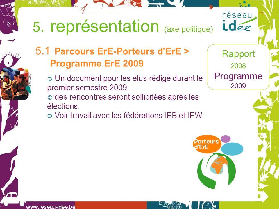 Rapport 2008 Programme 2009 www.reseau-idee.be 5. représentation (axe politique) 5.1 Parcours ErE-Porteurs d'ErE > Programme ErE 2009 Un document pour