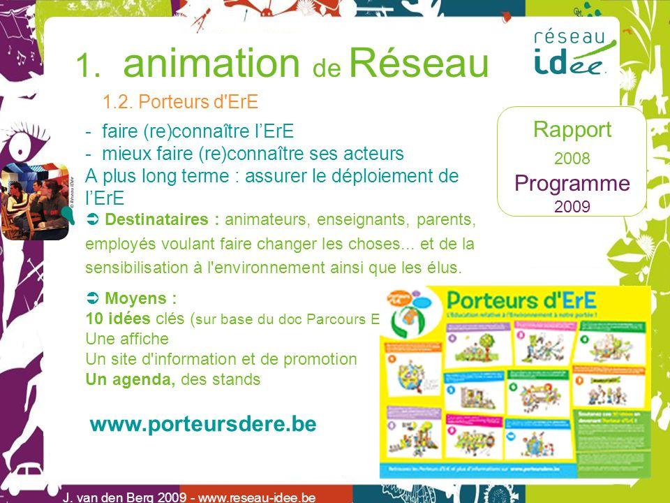 Rapport 2008 Programme 2009 1. animation de Réseau J. van den Berg 2009 - www.reseau-idee.be 1.2. Porteurs d'ErE Destinataires : animateurs, enseignan