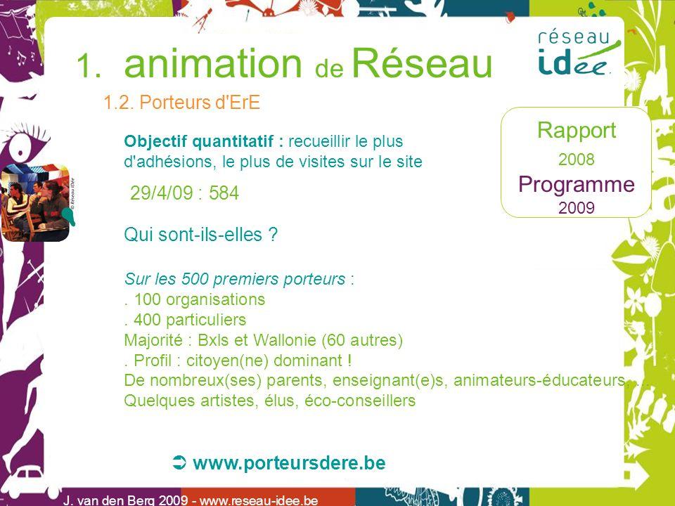 Rapport 2008 Programme 2009 1. animation de Réseau J. van den Berg 2009 - www.reseau-idee.be 1.2. Porteurs d'ErE www.porteursdere.be Objectif quantita