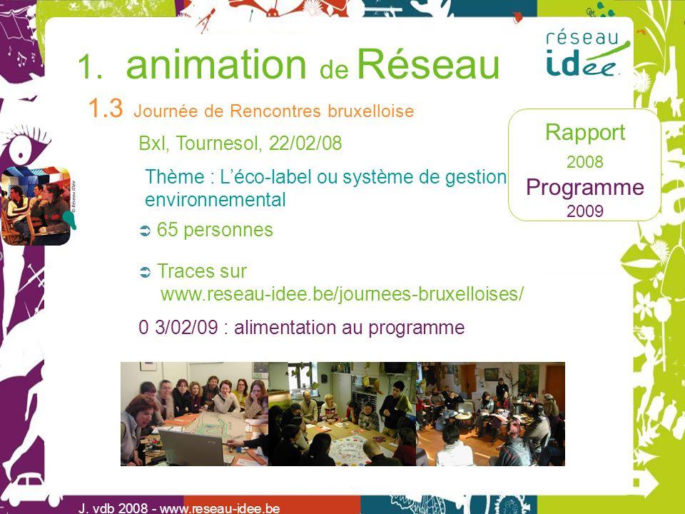 Rapport 2008 Programme 2009 1. animation de Réseau J. vdb 2008 - www.reseau-idee.be 0 3/02/09 : alimentation au programme 1.3 Journée de Rencontres br
