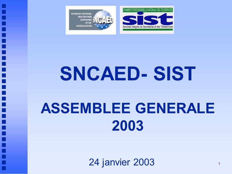 1 SNCAED- SIST ASSEMBLEE GENERALE 2003 24 janvier 2003