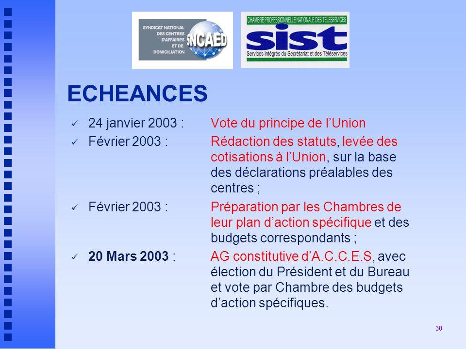 30 ECHEANCES 24 janvier 2003 : Vote du principe de lUnion Février 2003 : Rédaction des statuts, levée des cotisations à lUnion, sur la base des déclarations préalables des centres ; Février 2003 : Préparation par les Chambres de leur plan daction spécifique et des budgets correspondants ; 20 Mars 2003 : AG constitutive dA.C.C.E.S, avec élection du Président et du Bureau et vote par Chambre des budgets daction spécifiques.