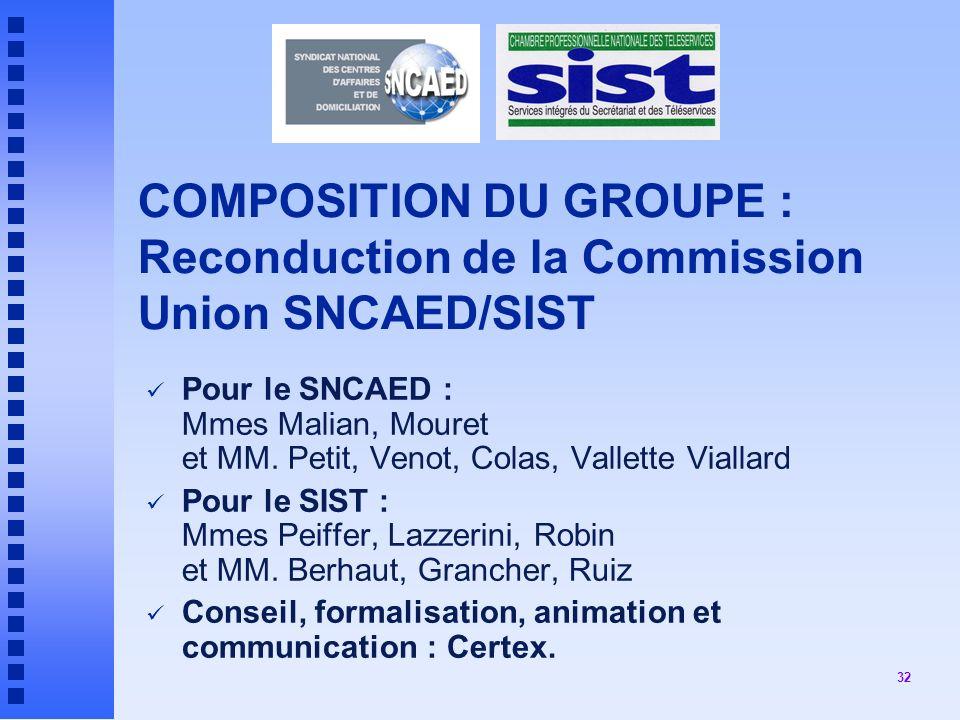 32 COMPOSITION DU GROUPE : Reconduction de la Commission Union SNCAED/SIST Pour le SNCAED : Mmes Malian, Mouret et MM.
