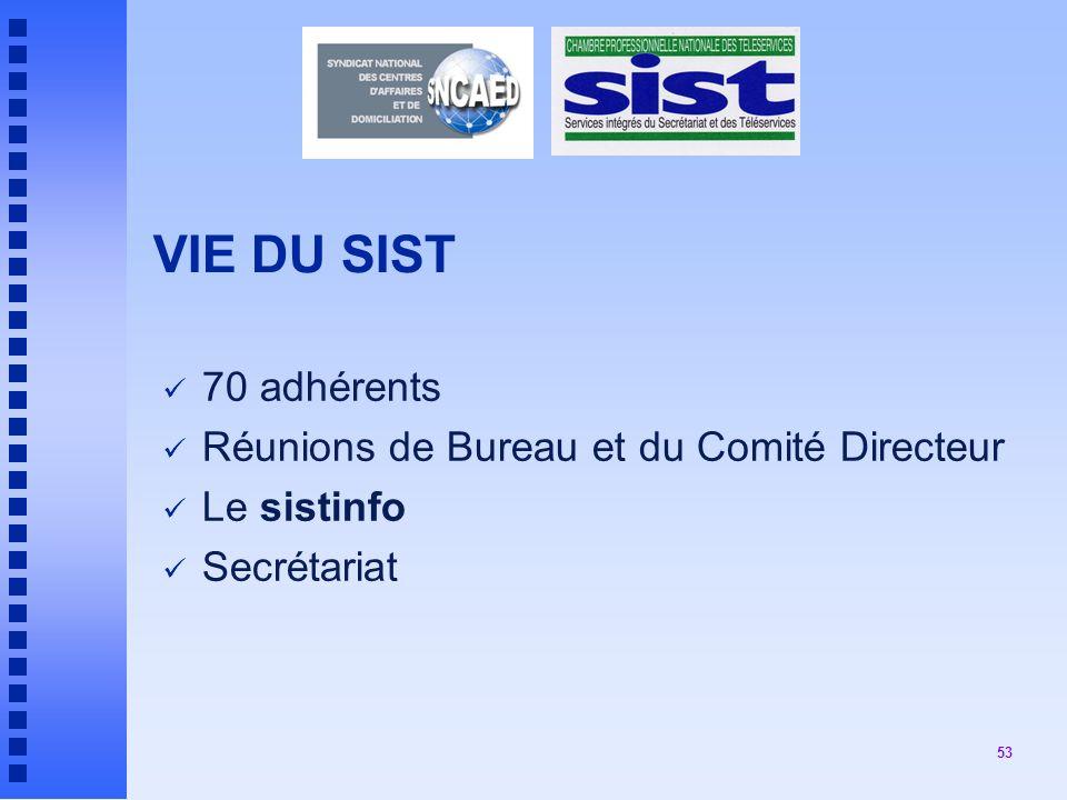 53 VIE DU SIST 70 adhérents Réunions de Bureau et du Comité Directeur Le sistinfo Secrétariat