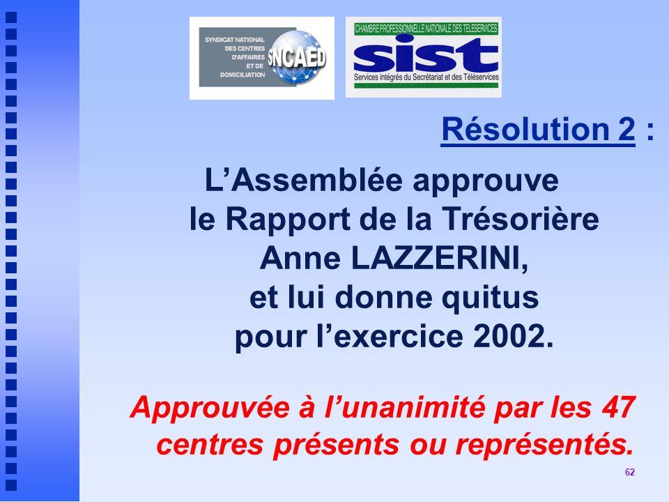 62 Résolution 2 : LAssemblée approuve le Rapport de la Trésorière Anne LAZZERINI, et lui donne quitus pour lexercice 2002.