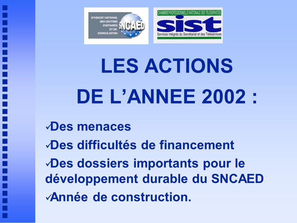 LES ACTIONS DE LANNEE 2002 : Des menaces Des difficultés de financement Des dossiers importants pour le développement durable du SNCAED Année de construction.