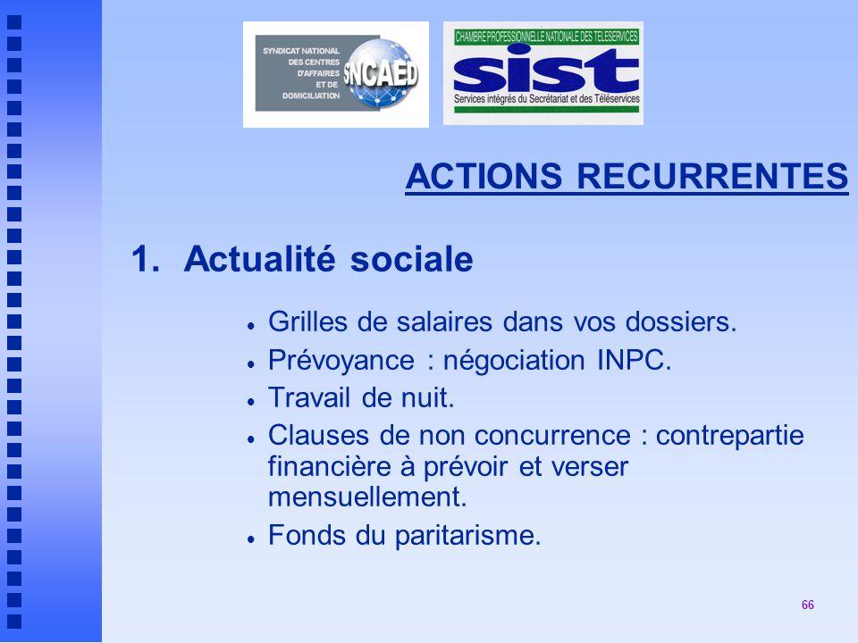66 ACTIONS RECURRENTES 1.Actualité sociale Grilles de salaires dans vos dossiers.